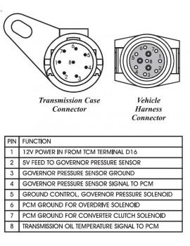 8 Pin Repair Harness (Truck Side)